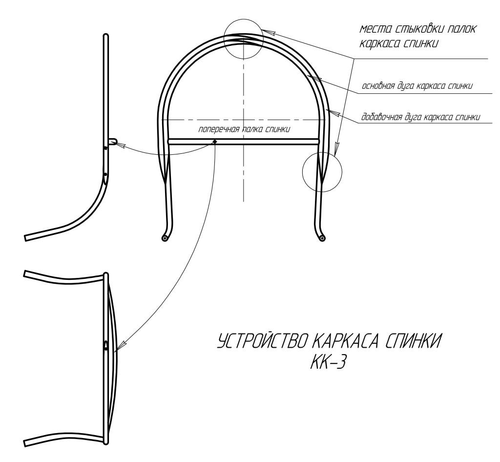 Устройство каркаса спинки кк-3